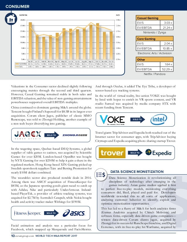 asics america annual report