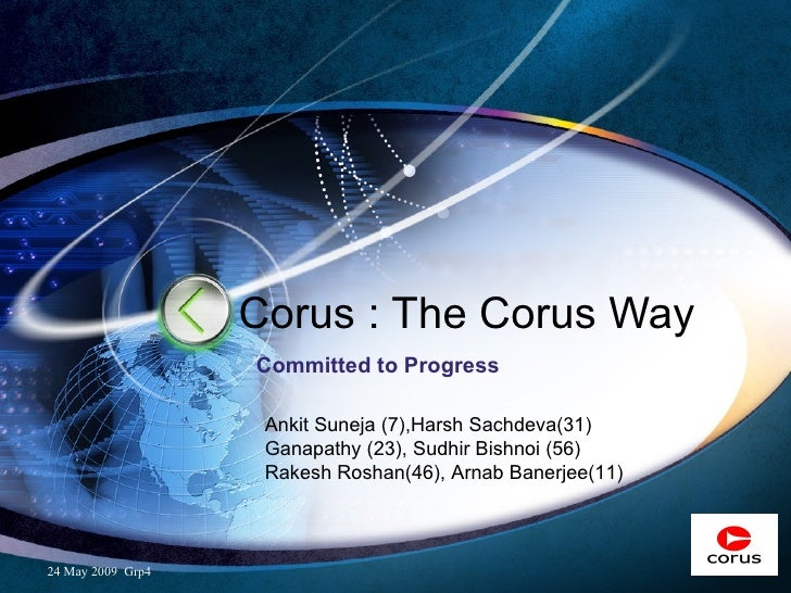 Corus : The Corus Way Committed to Progress Ankit Suneja (7),Harsh Sachdeva(31) Ganapathy (23), Sudhir Bishnoi (56) Rakesh...