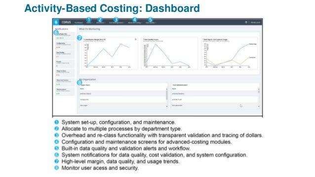 Corus Suite Next Generation Cost Management Technology