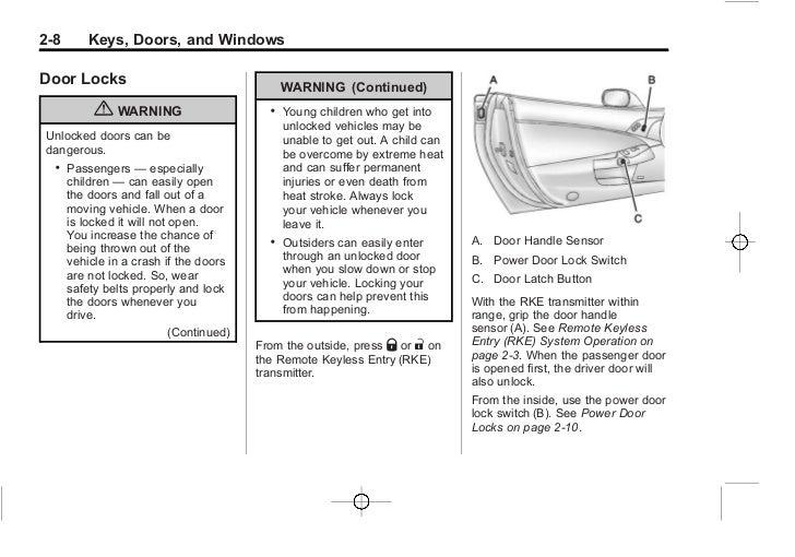 2012 chevy corvette owners manual rh slideshare net 2015 corvette owners manual pdf download 1972 Corvette