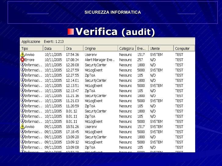 <ul><li>Verifica  (audit) </li></ul>SICUREZZA INFORMATICA