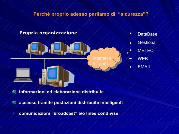 """Perché proprio adesso parliamo di  """"sicurezza""""? Propria organizzazione Internet o Intranet <ul><li>informazioni ed elabora..."""
