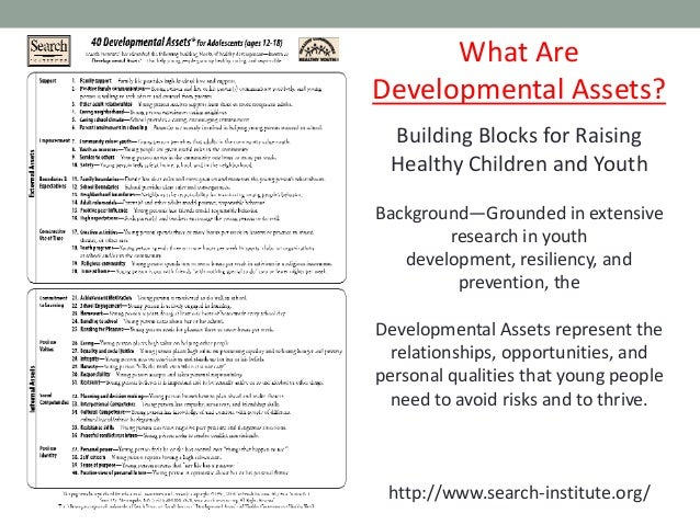 What Are Developmental Assets? Building Blocks for Raising Healthy Children and Youth Background—Grounded in extensive res...