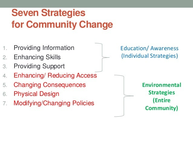 Seven Strategies for Community Change 1. Providing Information 2. Enhancing Skills 3. Providing Support 4. Enhancing/ Redu...