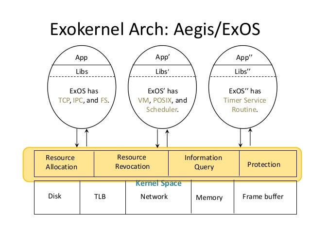 the key differences between microkernel and exokernel