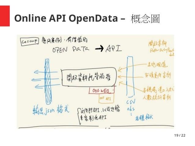 19 / 22 Online API OpenData – 概念圖