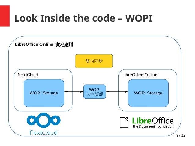 9 / 22 Look Inside the code – WOPI Core: Gtk NextCloud LibreOffice Online 實地應用 WOPI 文件資訊WOPI Storage Core: Gtk LibreOffice...