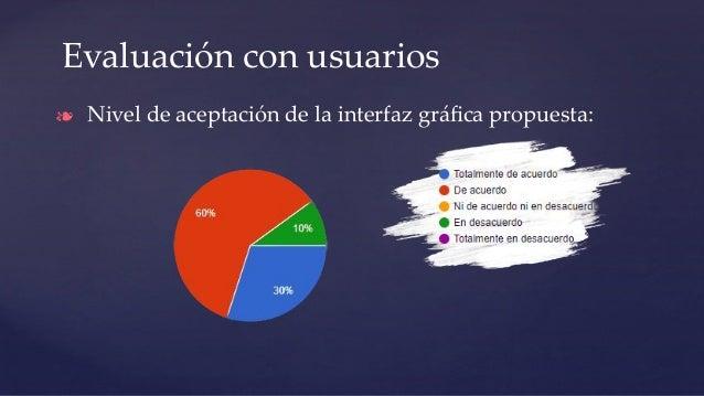 Evaluación con usuarios ❧ Nivel de aceptación de la interfaz gráfica propuesta: