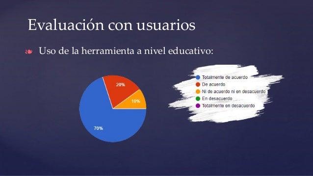 Evaluación con usuarios ❧ Uso de la herramienta a nivel educativo: