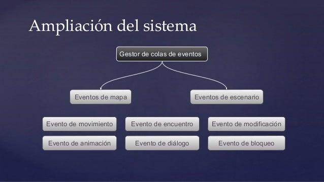 Ampliación del sistema Eventos de mapa Gestor de colas de eventos Eventos de escenario Evento de movimiento Evento de anim...