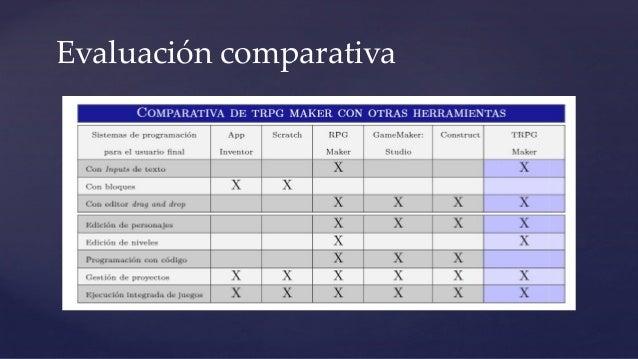Evaluación comparativa
