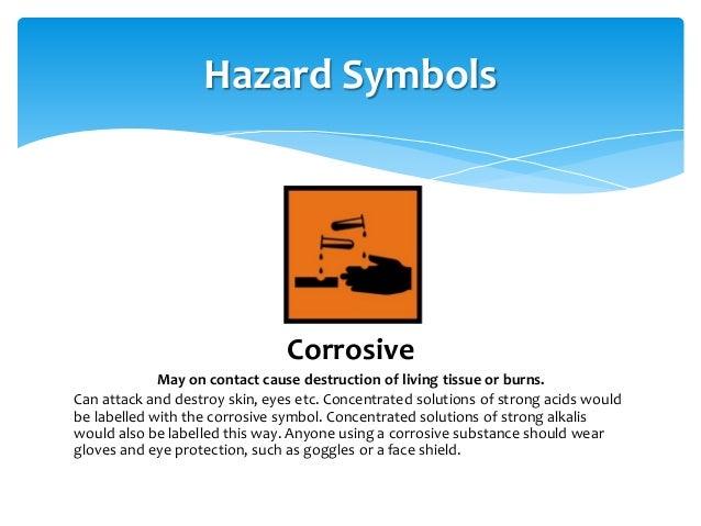 Coshh training 2014 new hazard symbols ccuart Image collections