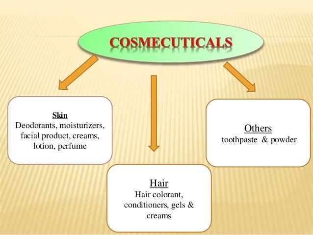 Cosmeceutical