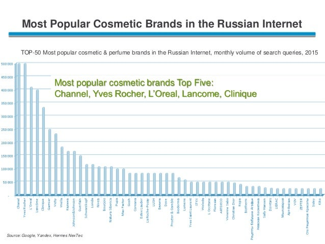 cosmetic market russia brazil Further, the report analyses cosmetic industry in the country by identifying key market players, (including major producers, traders, etc), as well by evaluating foreign economic relations within the sector in the recent three years.
