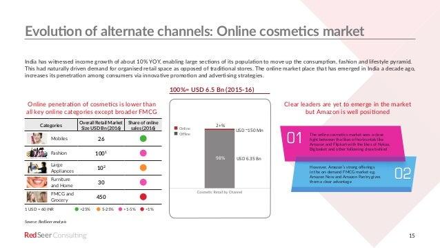 Cosmetics Industry Report 2017