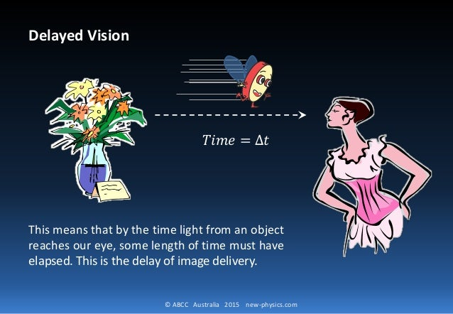 © ABCC Australia 2015 new-physics.com Delayed Vision This means that by the time light from an object reaches our eye, som...