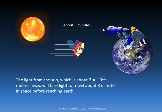 © ABCC Australia 2015 new-physics.com The light from the sun, which is about 3 × 1011 metres away, will take light to trav...