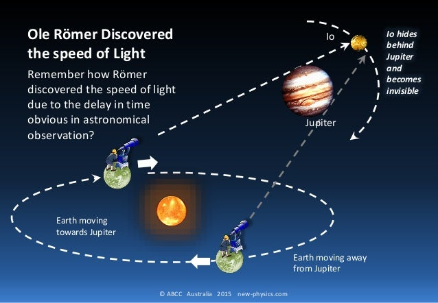 © ABCC Australia 2015 new-physics.com Remember how Römer discovered the speed of light due to the delay in time obvious in...