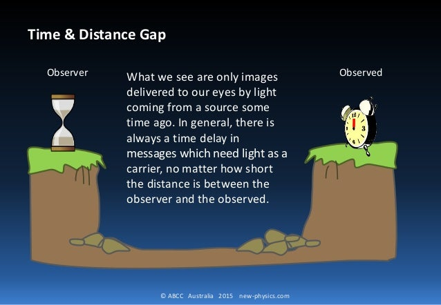 © ABCC Australia 2015 new-physics.com Time & Distance Gap What we see are only images delivered to our eyes by light comin...