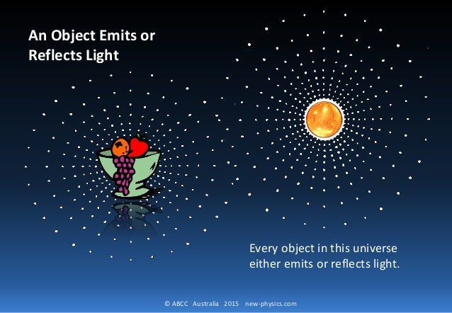 © ABCC Australia 2015 new-physics.com An Object Emits or Reflects Light Every object in this universe either emits or refl...