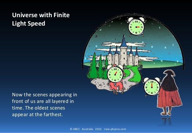 © ABCC Australia 2015 new-physics.com Universe with Finite Light Speed Now the scenes appearing in front of us are all lay...