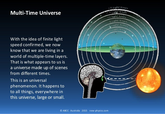 © ABCC Australia 2015 new-physics.com Multi-Time Universe With the idea of finite light speed confirmed, we now know that ...