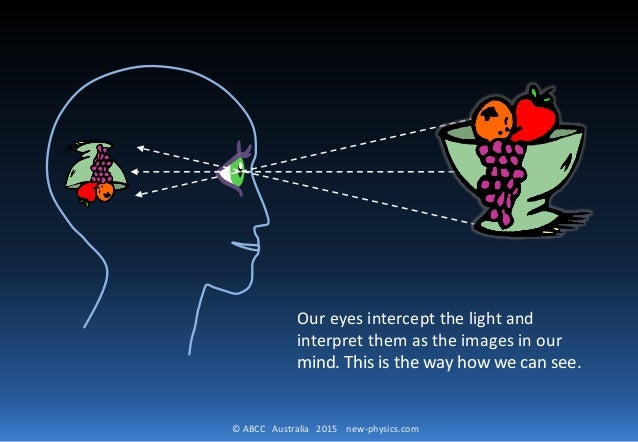 © ABCC Australia 2015 new-physics.com Our eyes intercept the light and interpret them as the images in our mind. This is t...