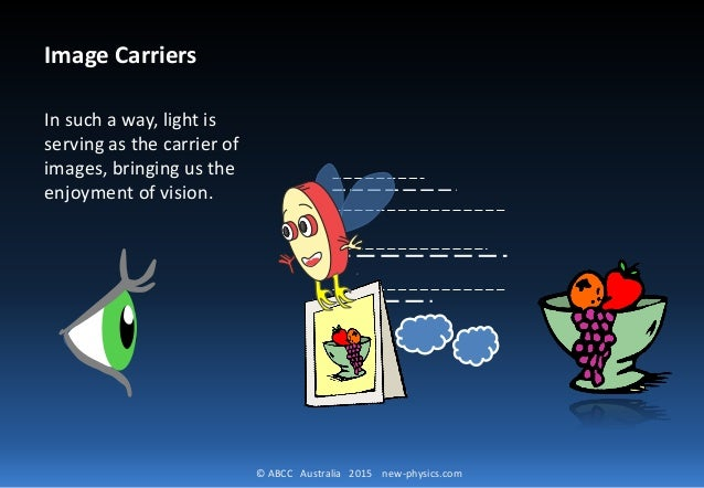 © ABCC Australia 2015 new-physics.com Image Carriers In such a way, light is serving as the carrier of images, bringing us...