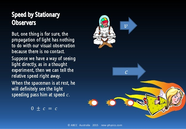 © ABCC Australia 2015 new-physics.com Speed by Stationary Observers But, one thing is for sure, the propagation of light h...