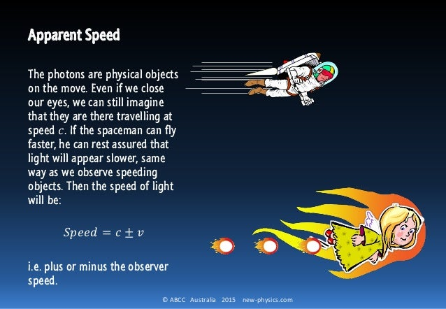 © ABCC Australia 2015 new-physics.com Apparent Speed The photons are physical objects on the move. Even if we close our ey...