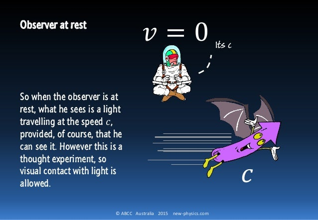 © ABCC Australia 2015 new-physics.com Observer at rest So when the observer is at rest, what he sees is a light travelling...