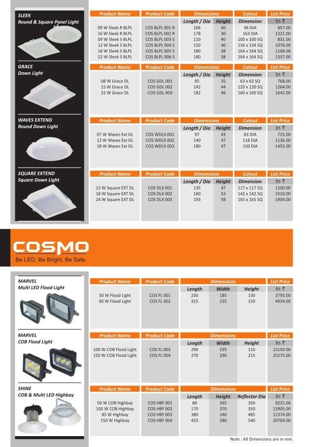 2. gm ...  sc 1 st  SlideShare & Cosmo Led Lights price-recknor-2014 azcodes.com