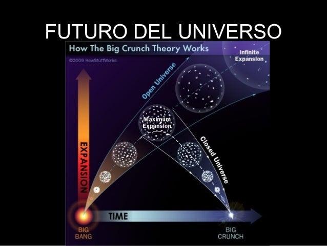 Resultado de imagen de Universo del futuro