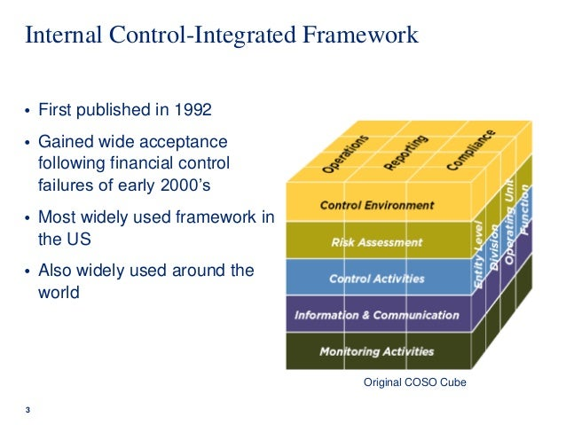 internal control integrated framework Home / products and services / resources / government finance review /  relating the coso internal control - integrated framework and cobit.