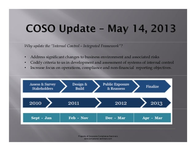 coso internal control integrated framework 2013 pdf