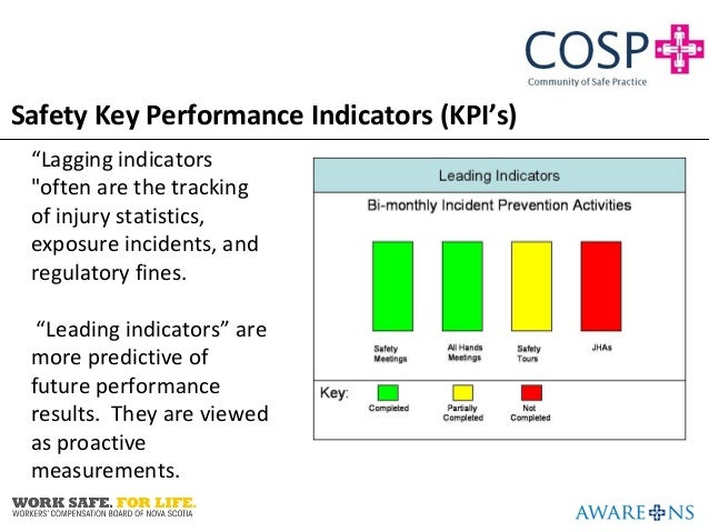 how to develop performance indicators