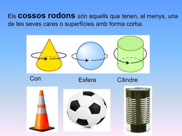 Els cossos rodons són aquells que tenen, al menys, una de les seves cares o superfícies amb forma corba. Con Esfera Cilind...