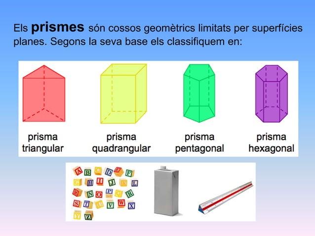 Els prismes són cossos geomètrics limitats per superfícies planes. Segons la seva base els classifiquem en:
