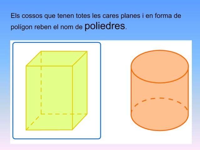 Els cossos que tenen totes les cares planes i en forma de polígon reben el nom de poliedres.