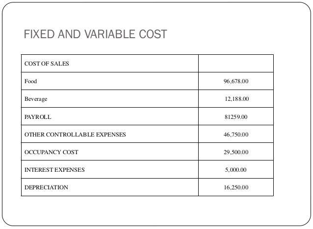 True cost перевод conversion cost
