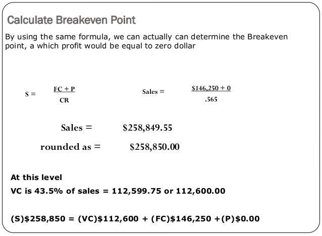 restaurant profit calculator