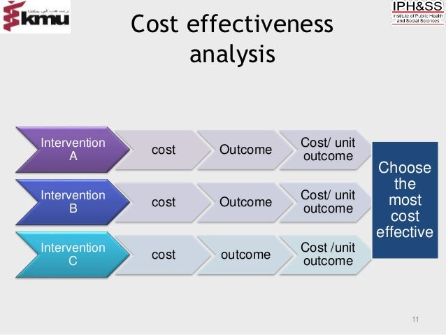 Cost-effectiveness of denosumab in the treatment of ...
