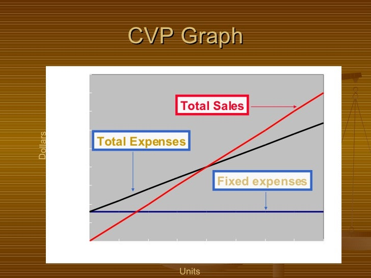 cost management techniques Vi mrp in purchasing and inventory management a) what a systemized plan confers b) making plans complimentary c) symptoms problems of mrp d) mrp conversions.