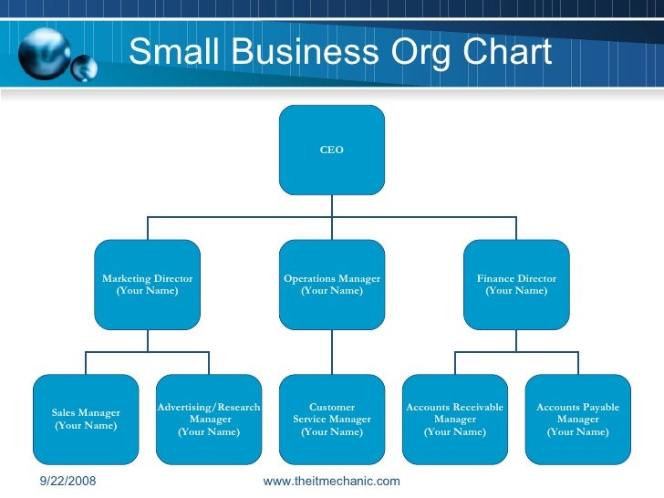 Business org chart template