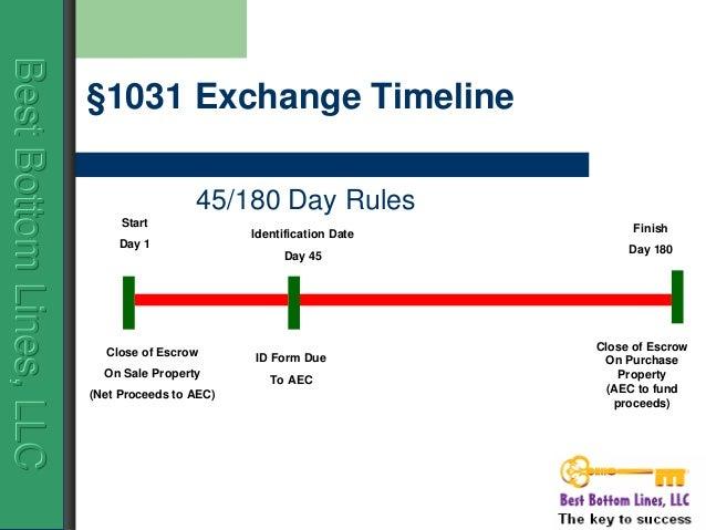 Cost Segregation Study1031 Exchange 95% Rule