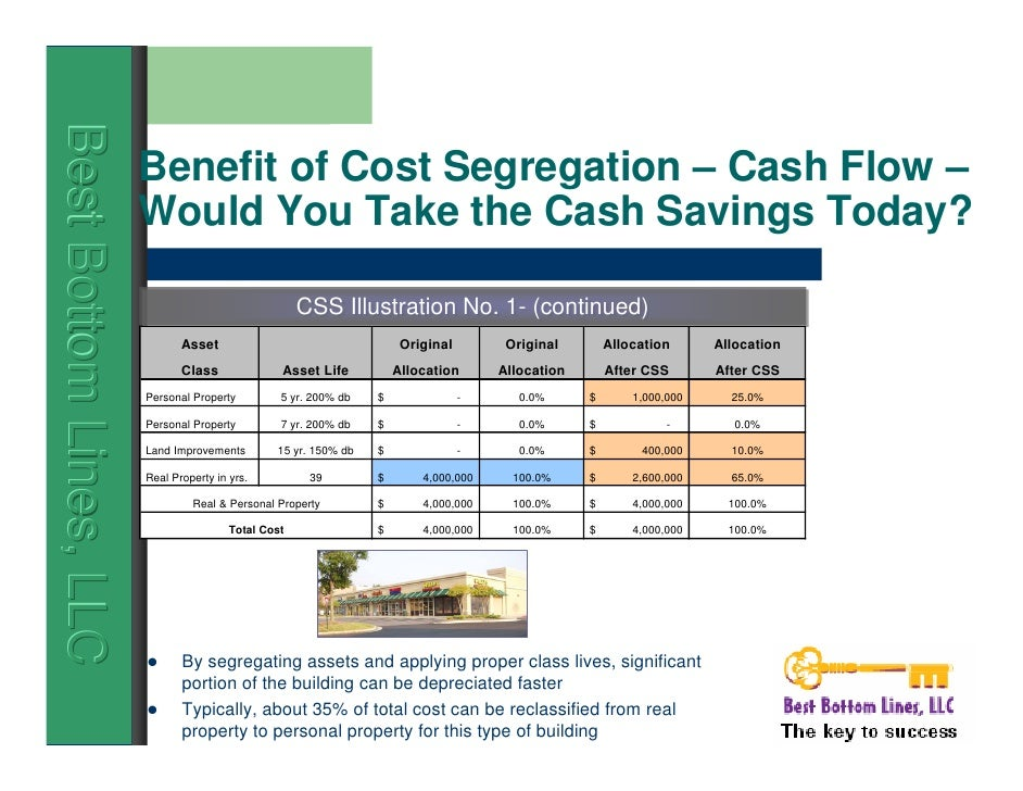 cost segregation Cost segregation is a powerful, irs accepted tax-planning strategy used to accelerate depreciation and tax deductions and as an excellent asset management tool.