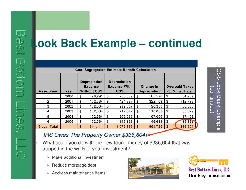 Tax strategies for real estate | afp saddington llp.