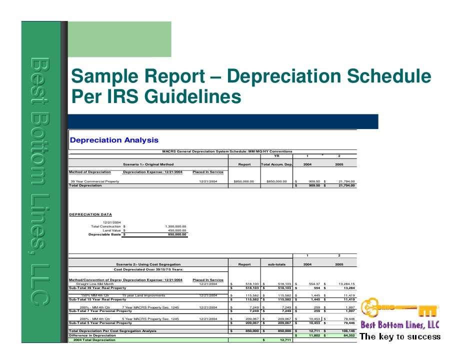 Eob example page 1 capstan tax strategies.