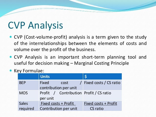 thesis cost volume profit analysis