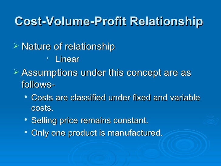price volume relationship stock